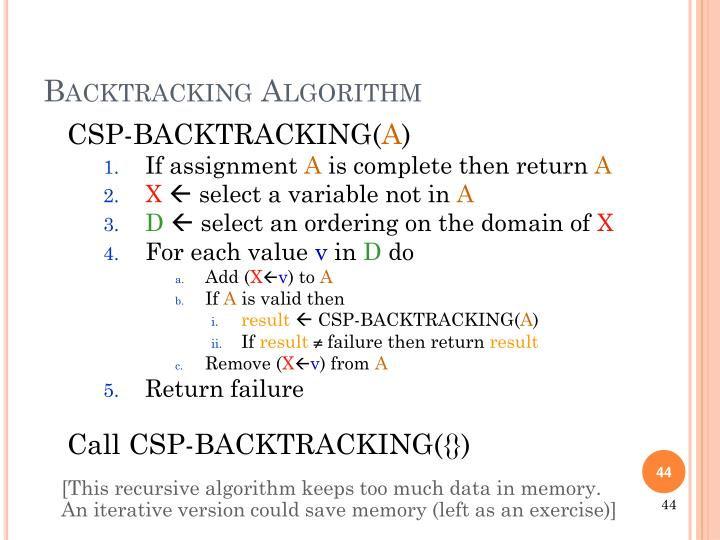 CSP-BACKTRACKING(