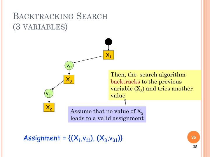 Then, the  search algorithm