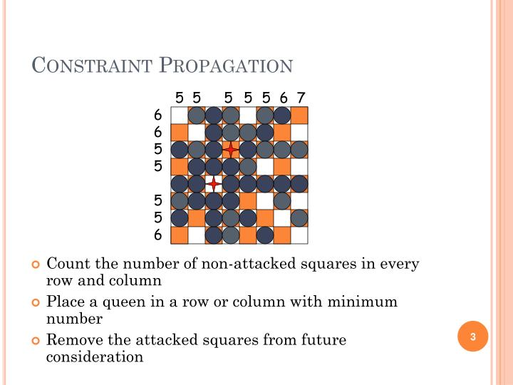 Constraint propagation1