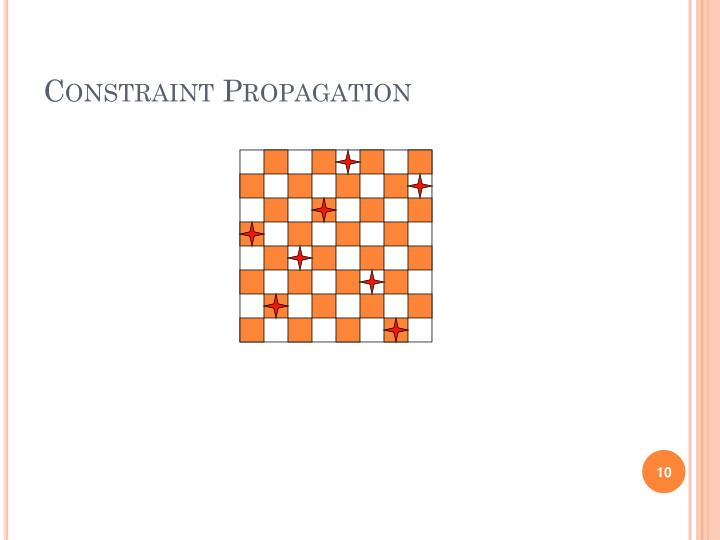 Constraint Propagation
