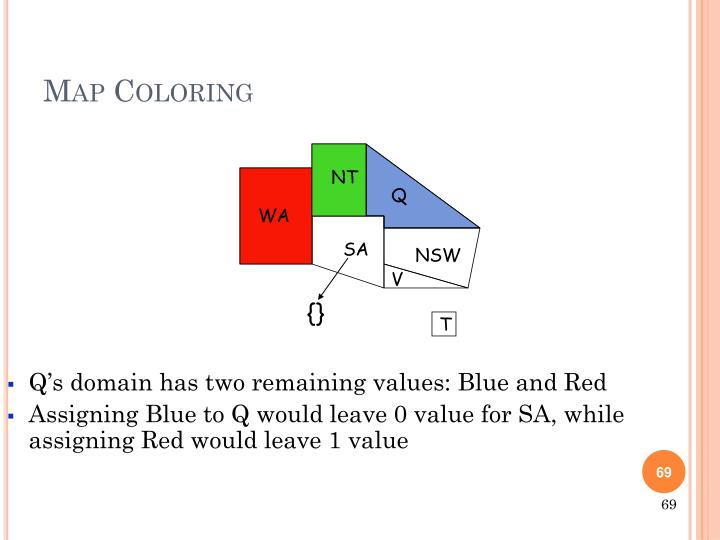 Q's domain has two remaining values: Blue and Red