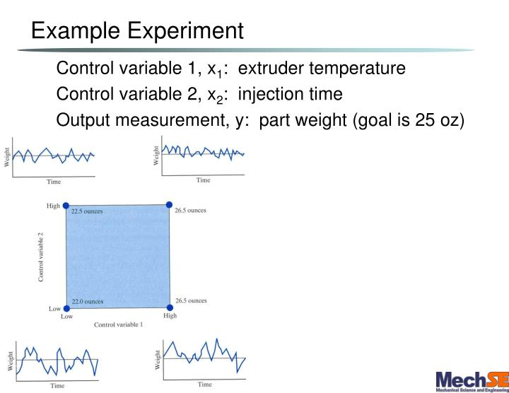 Example experiment