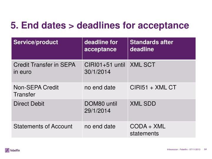 5. End dates > deadlines