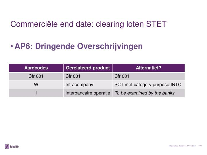 Commerciële end date: clearing loten STET