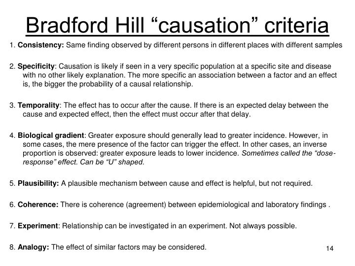 "Bradford Hill ""causation"" criteria"