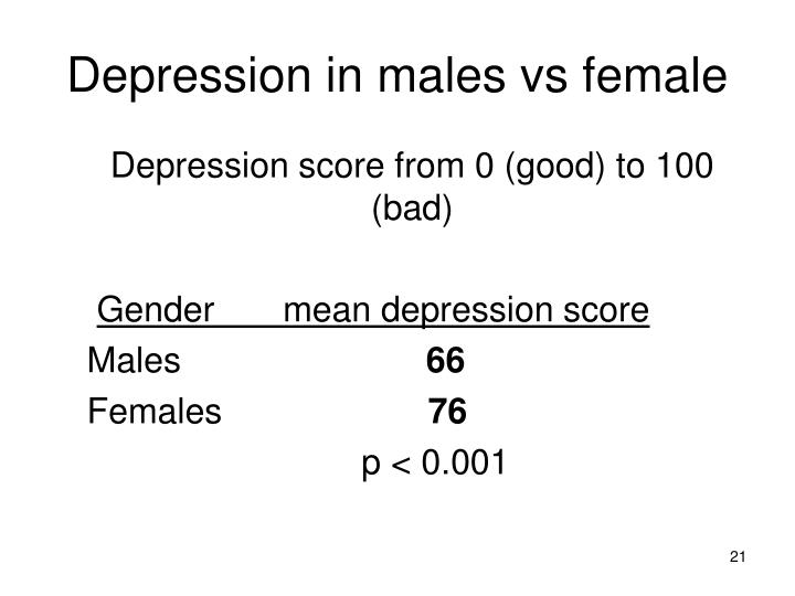 Depression in males vs female