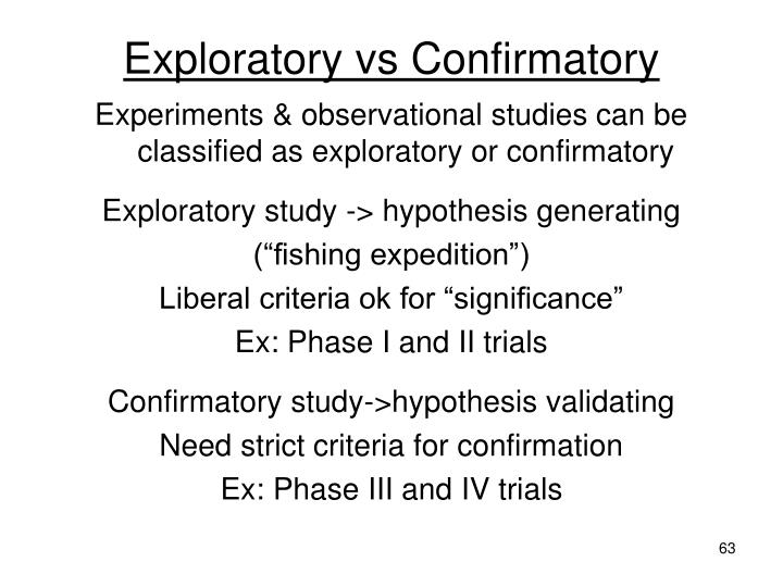 Exploratory vs Confirmatory