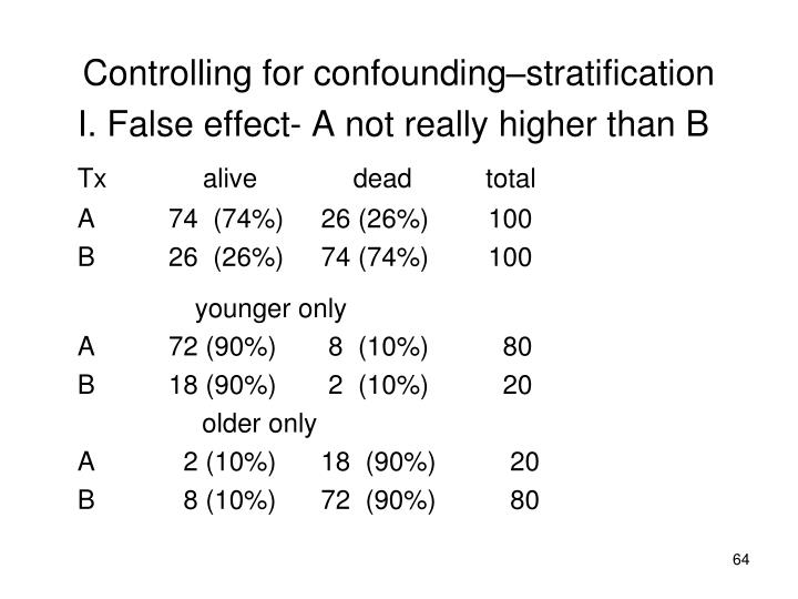 Controlling for confounding–stratification