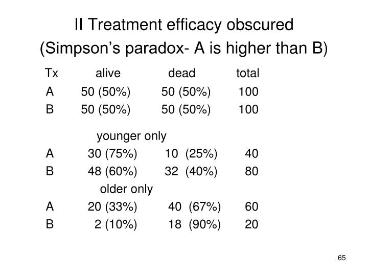 II Treatment efficacy obscured
