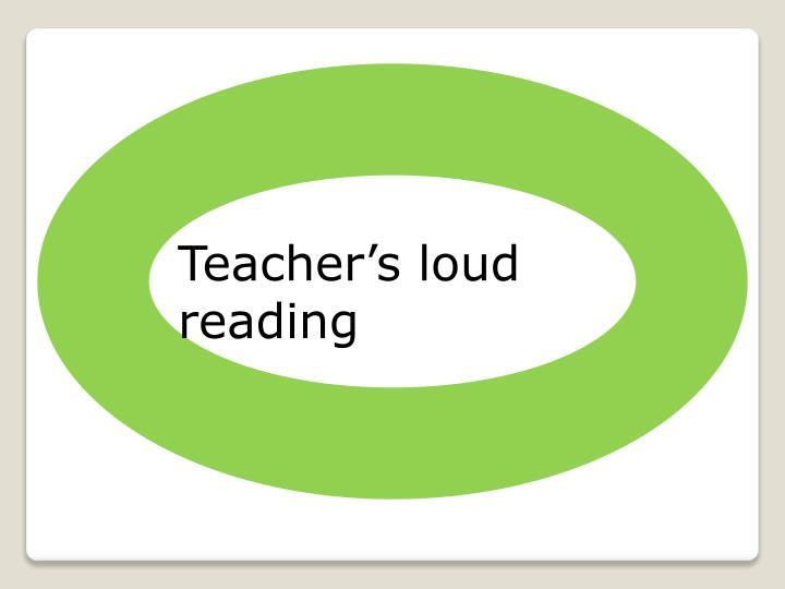 Teacher's loud reading