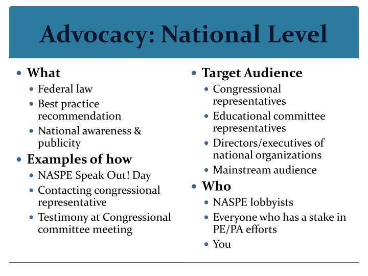 Advocacy: National Level