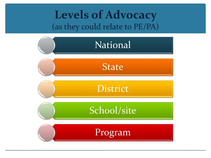 Levels of Advocacy