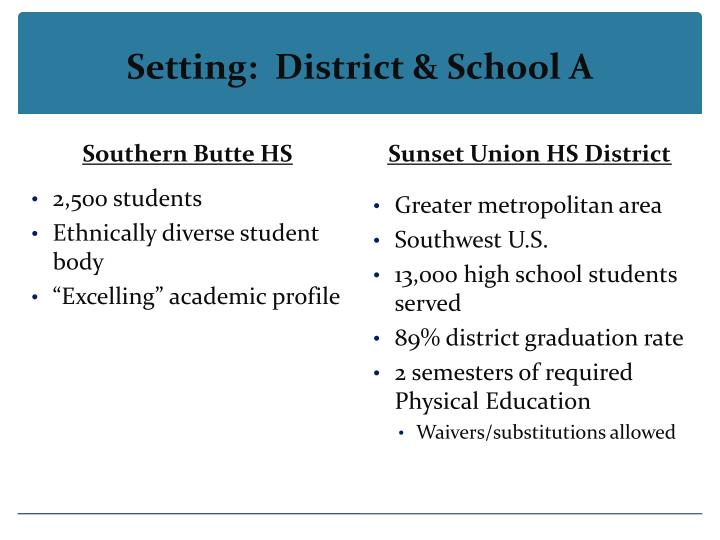 Setting:  District & School A