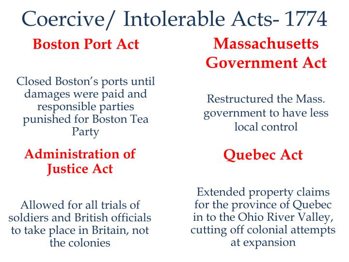 Coercive/ Intolerable Acts- 1774