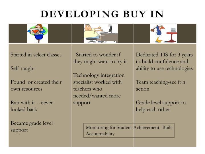 Developing Buy In