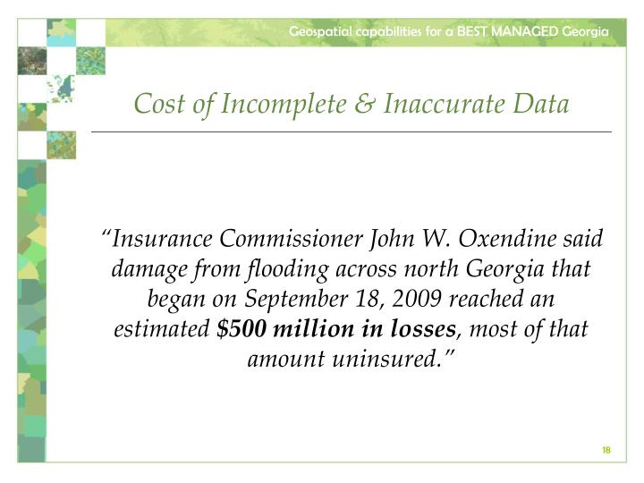 Cost of Incomplete & Inaccurate Data