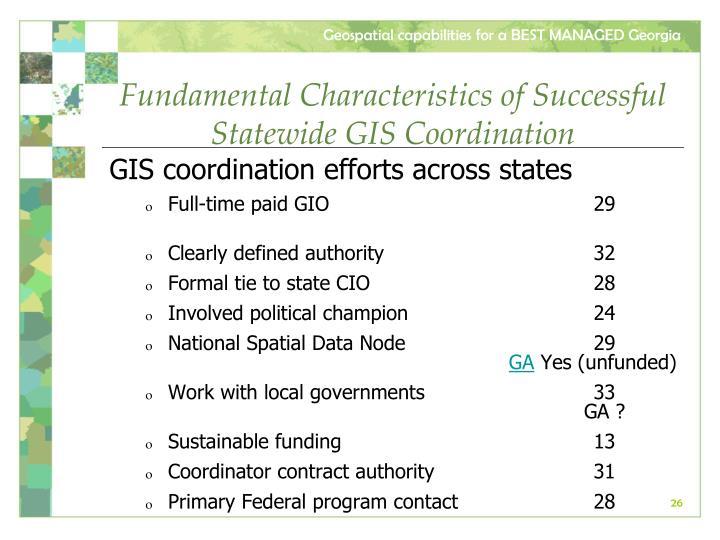 Fundamental Characteristics of Successful Statewide GIS Coordination