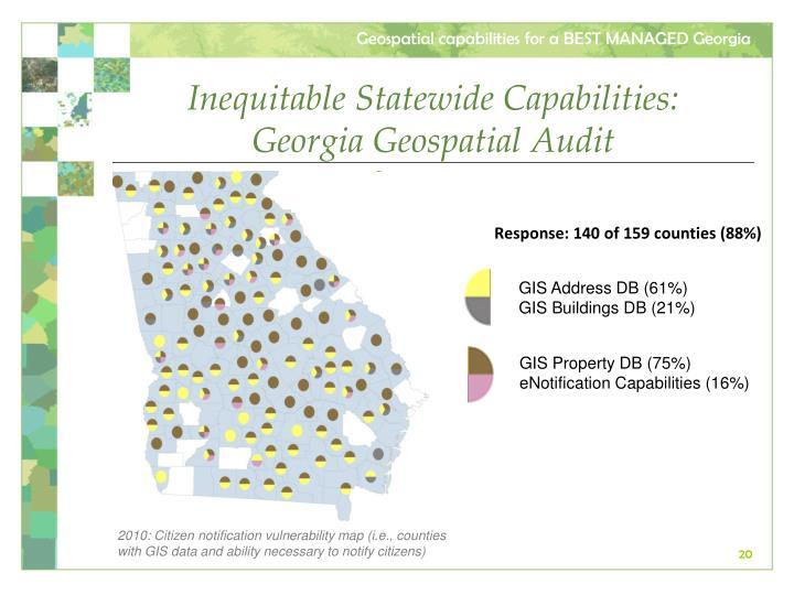Inequitable Statewide Capabilities: