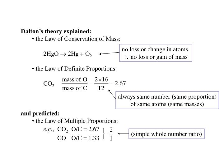 Dalton's theory explained: