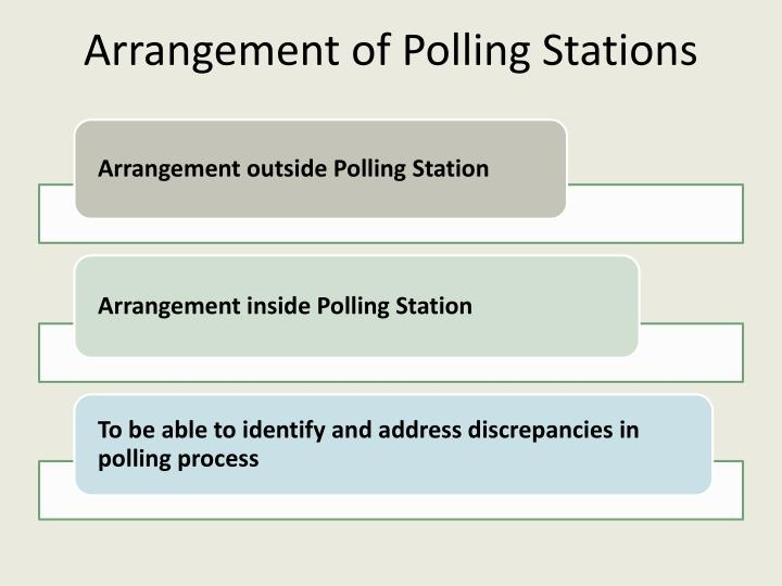 Arrangement of Polling Stations