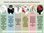i dentify and address discrepancies in polling process1