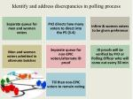 i dentify and address discrepancies in polling process7