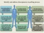 i dentify and address discrepancies in polling process8