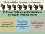 i dentify and address discrepancies in voting process1