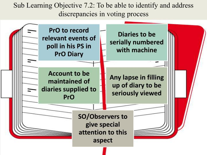 Sub Learning Objective 7.2: To be able to identify and address discrepancies in voting process