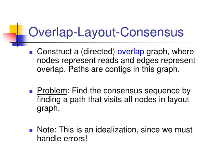 Overlap-Layout-Consensus