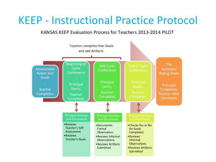 KEEP - Instructional Practice Protocol