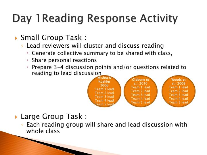 Day 1reading response activity