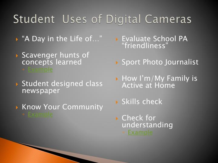 Student  Uses of Digital Cameras