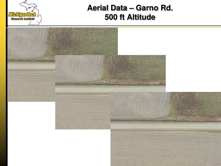 Aerial Data –