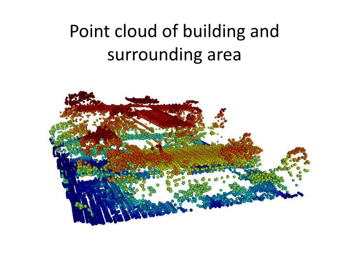 Point cloud of building and surrounding area