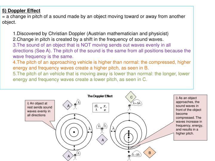 5) Doppler Effect