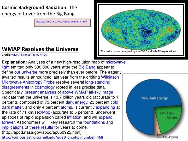 Cosmic Background Radiation=