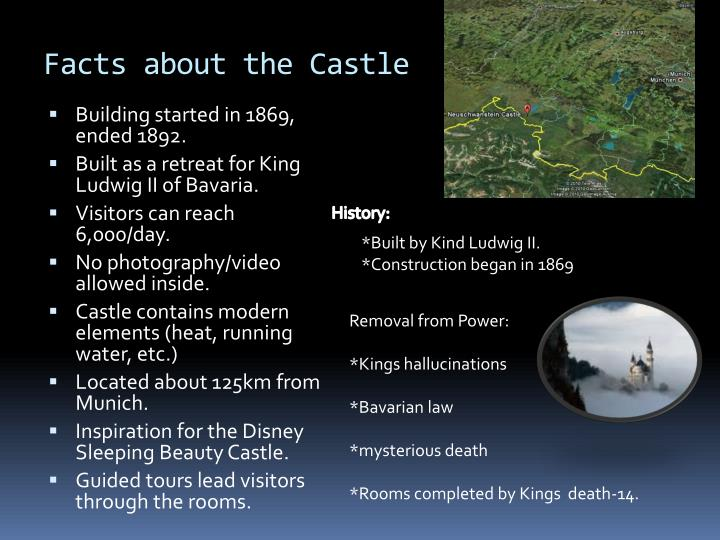 Facts about the Castle