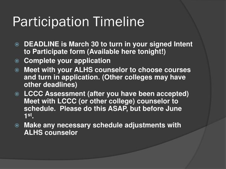 Participation Timeline