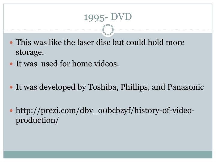 1995- DVD