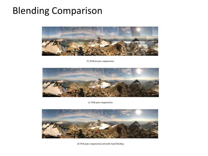 Blending Comparison