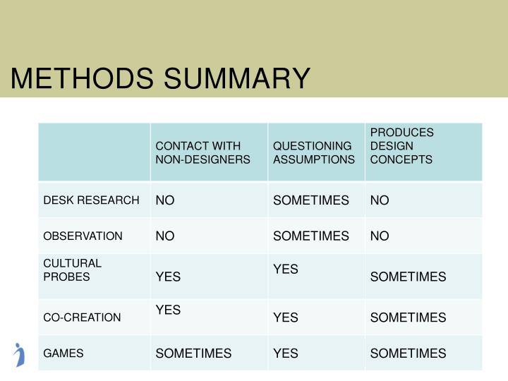 METHODS SUMMARY