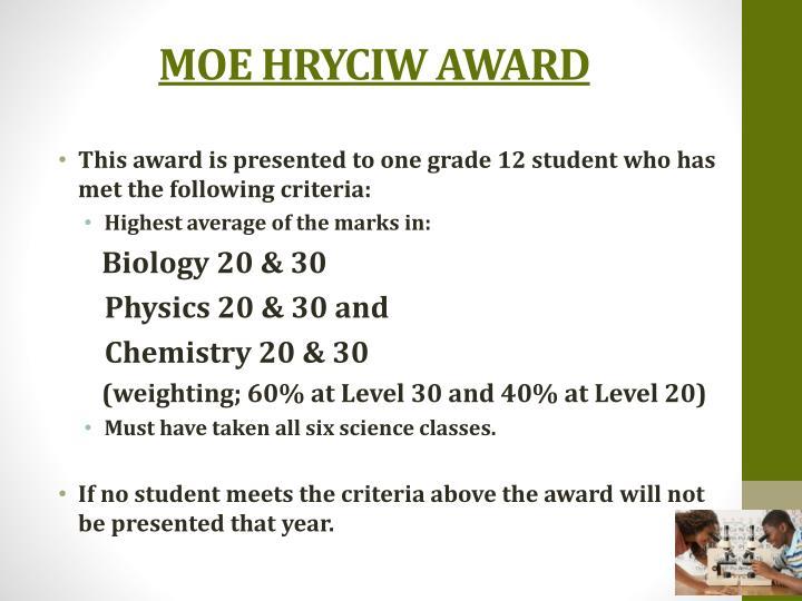 MOE HRYCIW AWARD