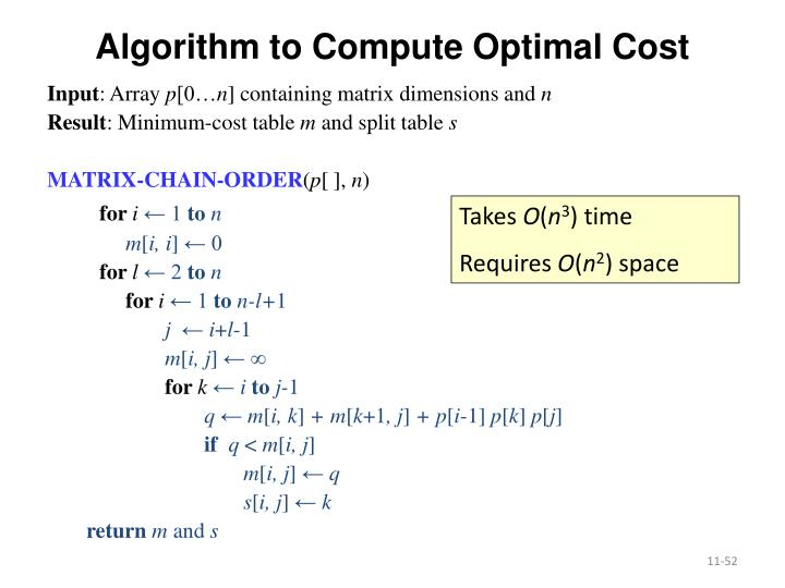 Algorithm to Compute Optimal Cost