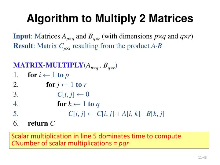 Algorithm to Multiply 2 Matrices
