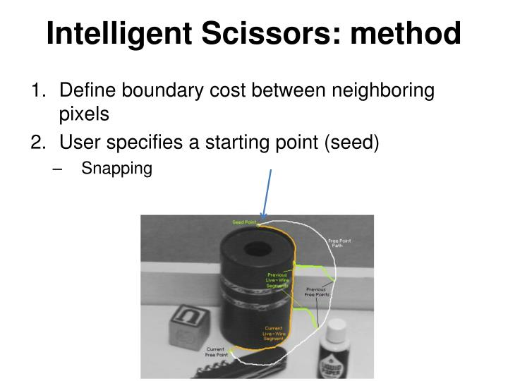 Intelligent Scissors: method