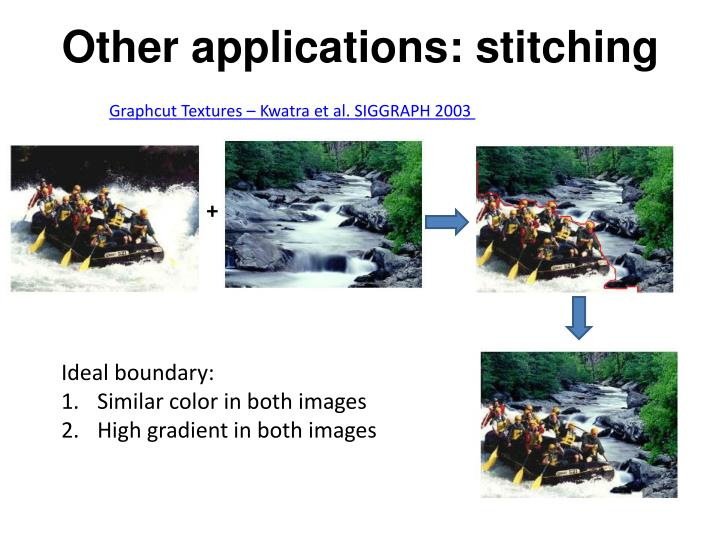 Other applications: stitching
