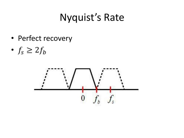 Nyquist's