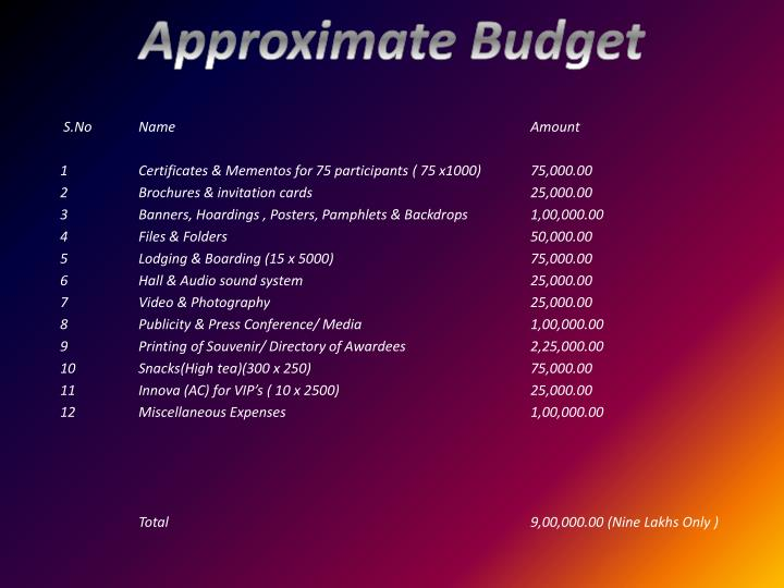 Approximate Budget
