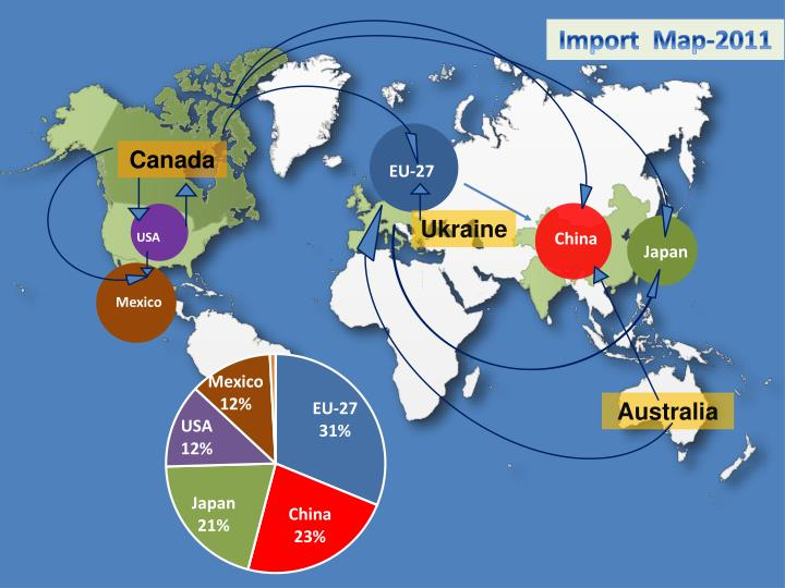 Import  Map-2011